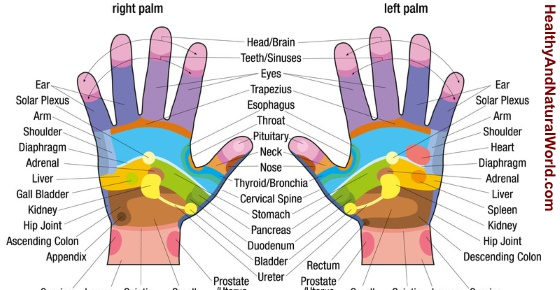 8 Easy to Find Reflexology Points to Relieve Everything from Pain to Sleep Disorders