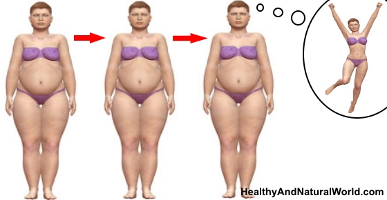 How to Fix Your Leptin Issues For Weight Loss