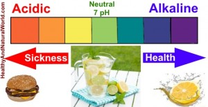 How to Easily Make Alkaline Water At Home