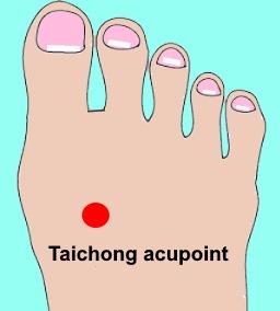 Taichong acupoint