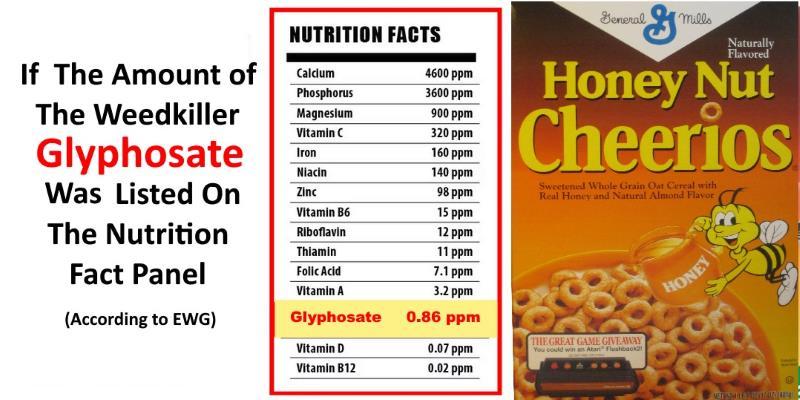 glyphosate in food is dangerous